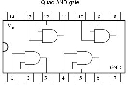 diagram of an AND gate IC chip